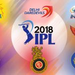 IPL 2018 Teams Squads & Official List of Players (Finalized Confirmed)