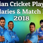 Indian Cricketers Salaries 2019 (Revealed)