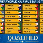FIFA World Cup 2018 Qualified Teams List (Finally Confirmed)