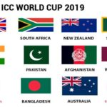 ICC Cricket World Cup 2019 Team Squads