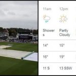 India vs Pakistan Weather Forecast, Manchester – 16th June 2019
